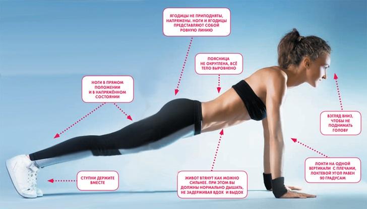 упражнение планка как правильно