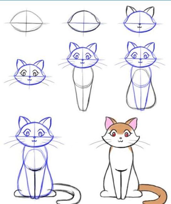кошка карандашом пошагово