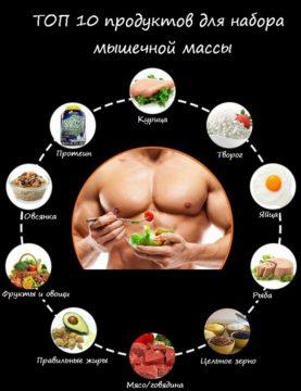 что есть чтобы набрать вес